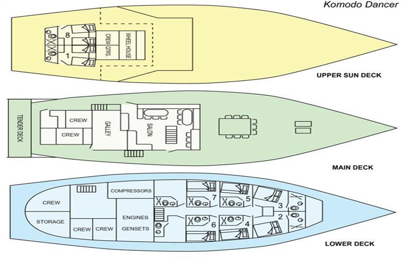 Deck Plan Indo Dancer