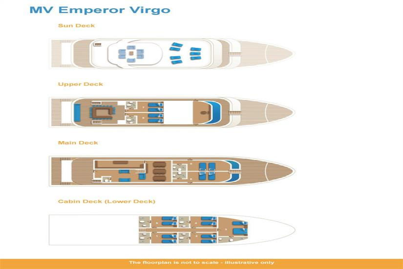Deck Plan Emperor Virgo