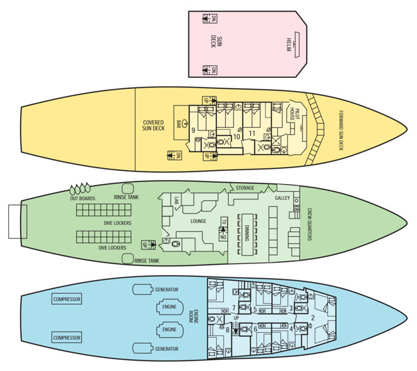 Okeanos Aggressor Liveaboard Deck Plan Grundriss