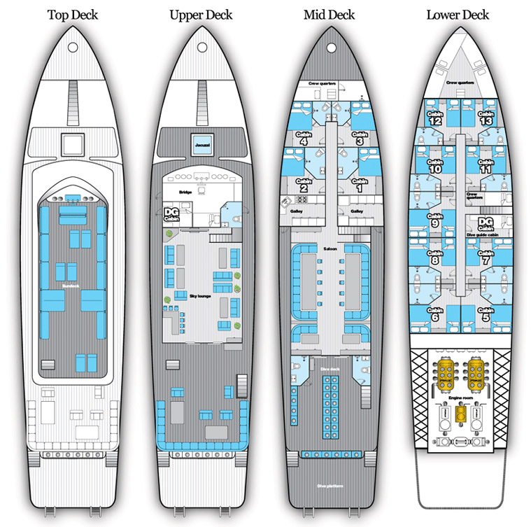 Blue Horizon Deck Plan floorplan