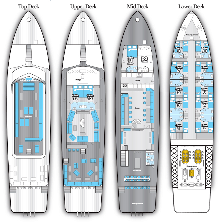 Blue Melody Deck Plan Grundriss