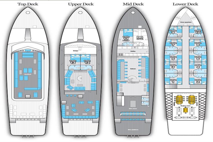 Blue Melody Deck Plan