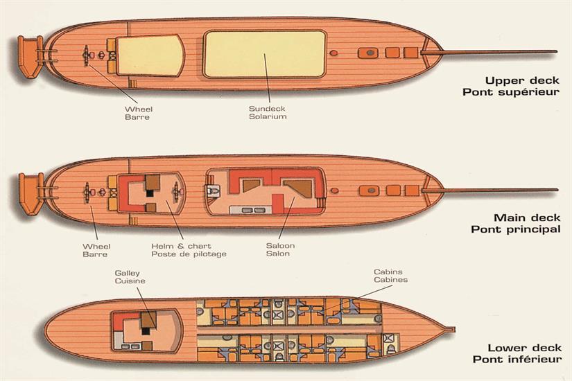 Sea Shell Deck plan