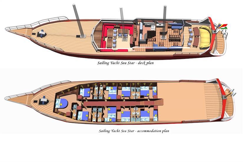 Sea Star Liveaboard deck plan