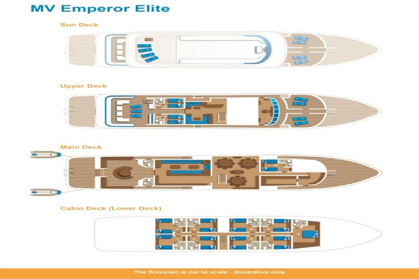 Emperor Elite Deck Plan