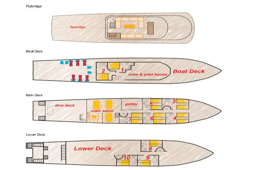 Turks and Caicos Explorer II Deck Plan