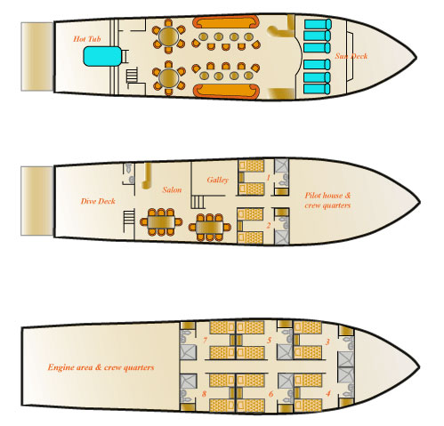 Deck Plan Humboldt Explorer floorplan
