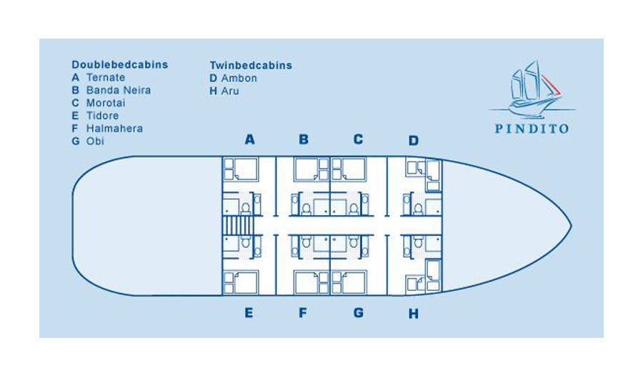 Pindito Deckplan Grundriss