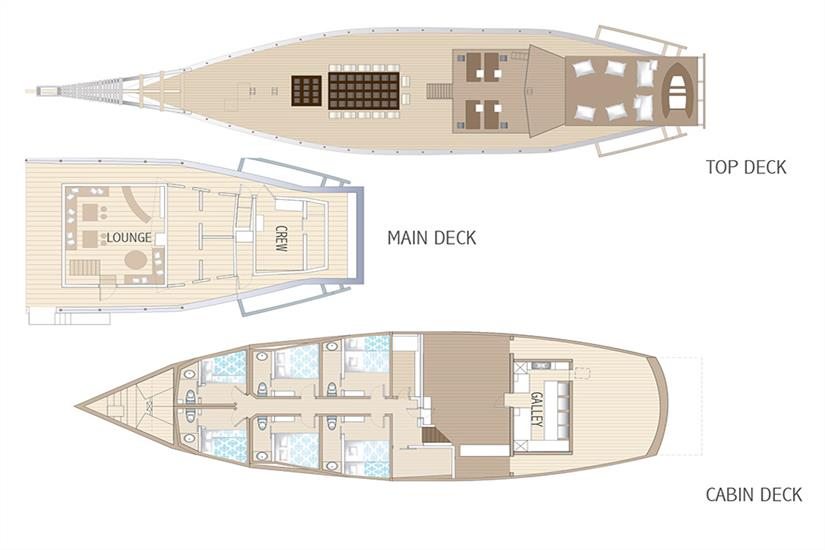 Katharina Liveaboard Deck Plan