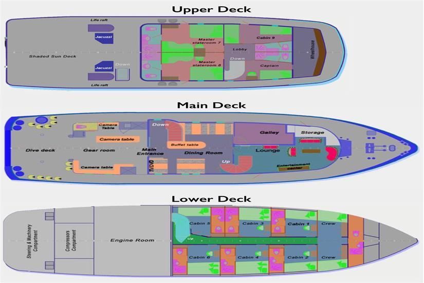 Ocean Hunter 3 Deck Plan