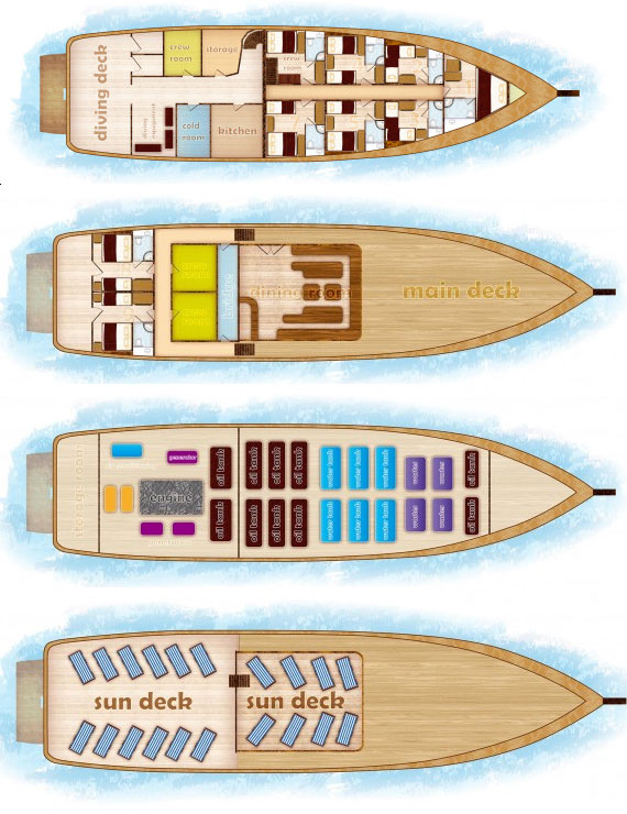 Euphoria Liveaboard Deck Plan floorplan