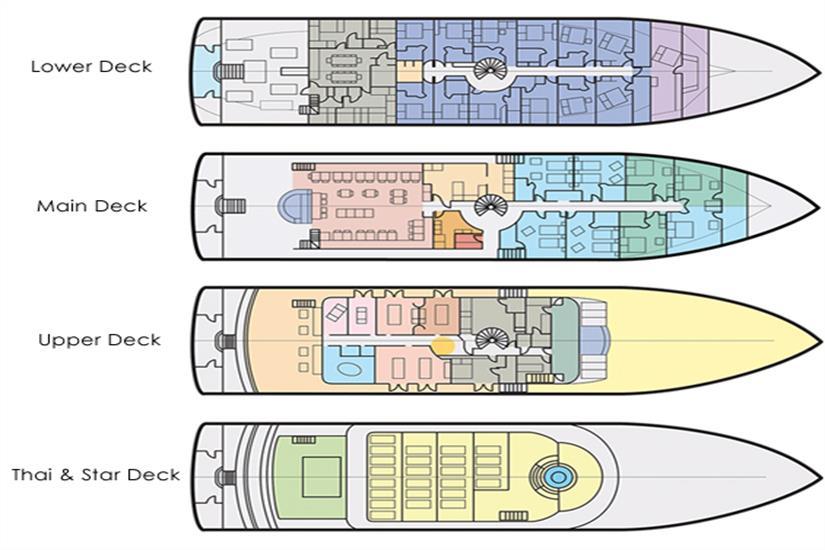 Scubaspa Ying Liveaboard Deck Plan