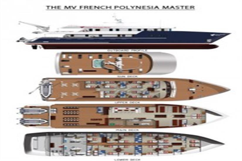 French Polynesia Master  Deck Plan