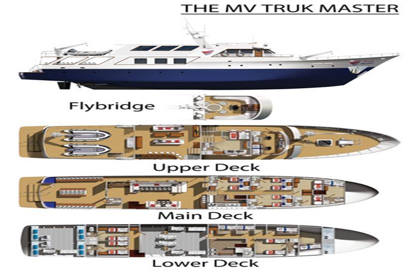 Truk Master Deck Plan