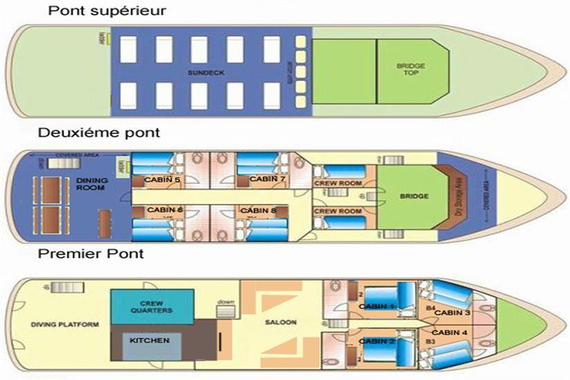 Arrangement Plan