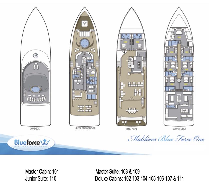 Blue Force 1 Deck Plan Grundriss