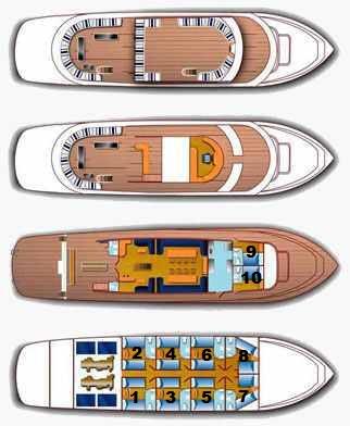 Sea Serpent Deck Plan floorplan
