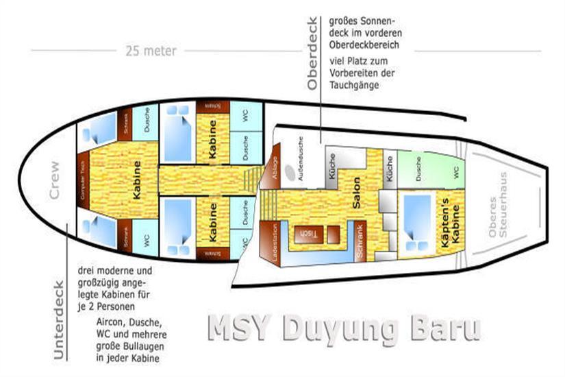 Duyung Baru Deck Plan