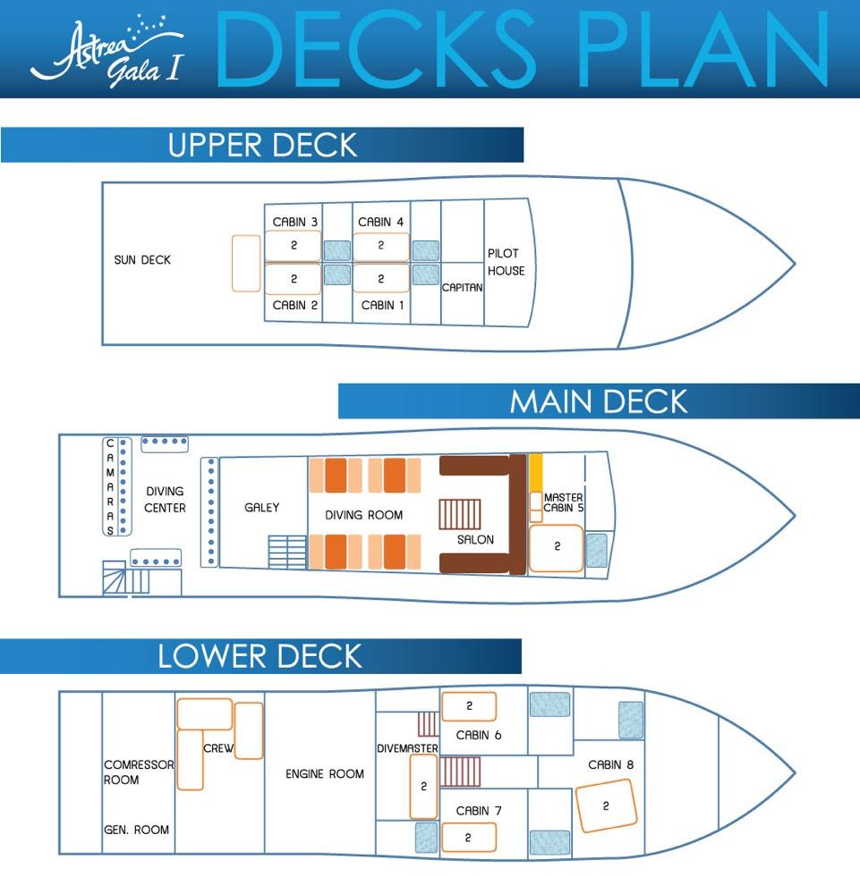 Deck Plan Astrea Liveaboard floorplan