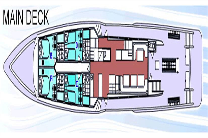 Layout of the mid deck where cabins 1, 2, 3 & 4 are located