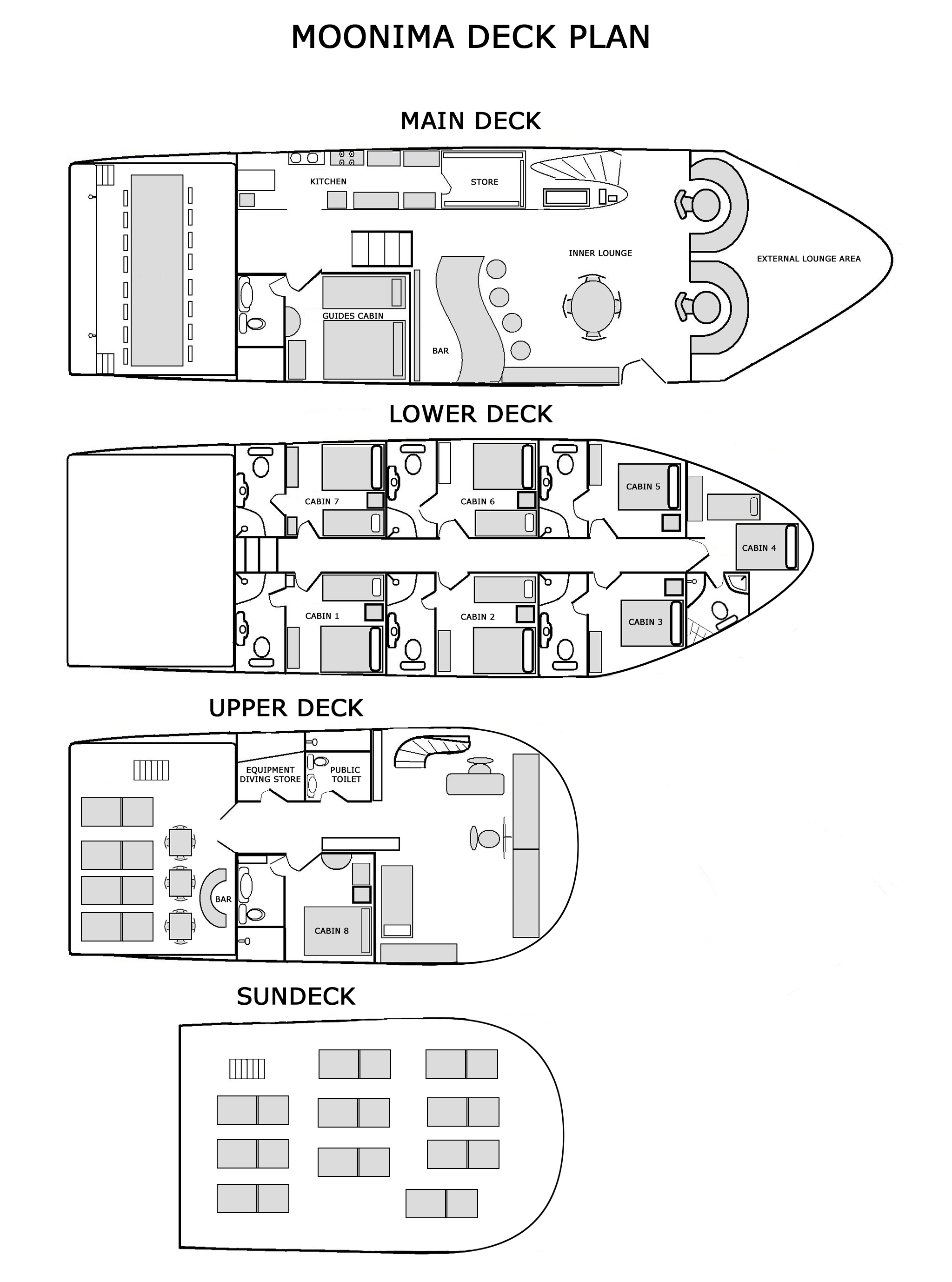 Moonima Liveaboard Deck Plan Grundriss