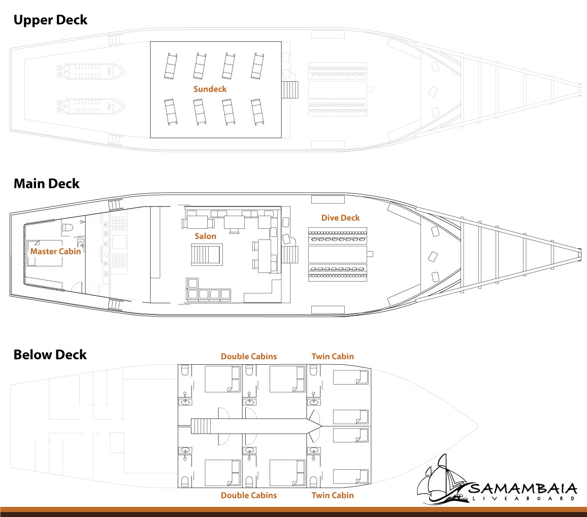 MV Samambaia Deck Plan floorplan