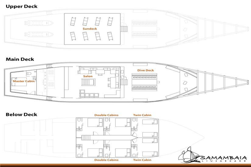 MV Samambaia Deck Plan