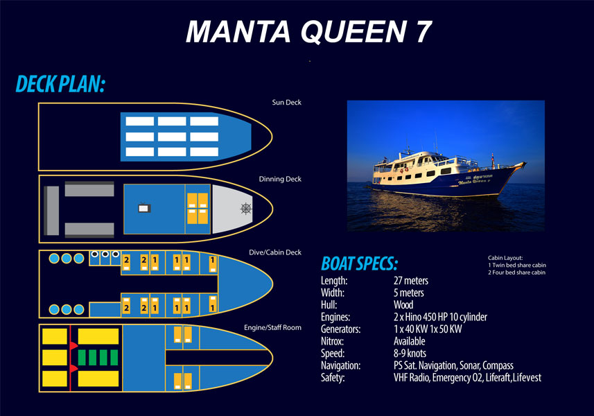 Manta Queen 7 Thailand floorplan
