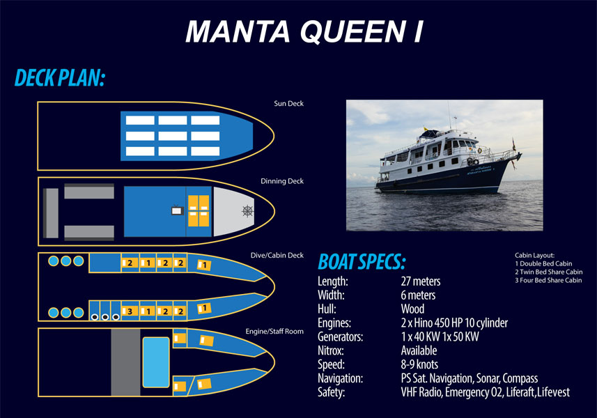 Manta Queen 1 Deck Plan floorplan