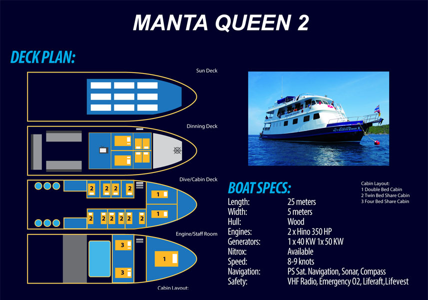 Manta Queen 2 Deck Plan floorplan