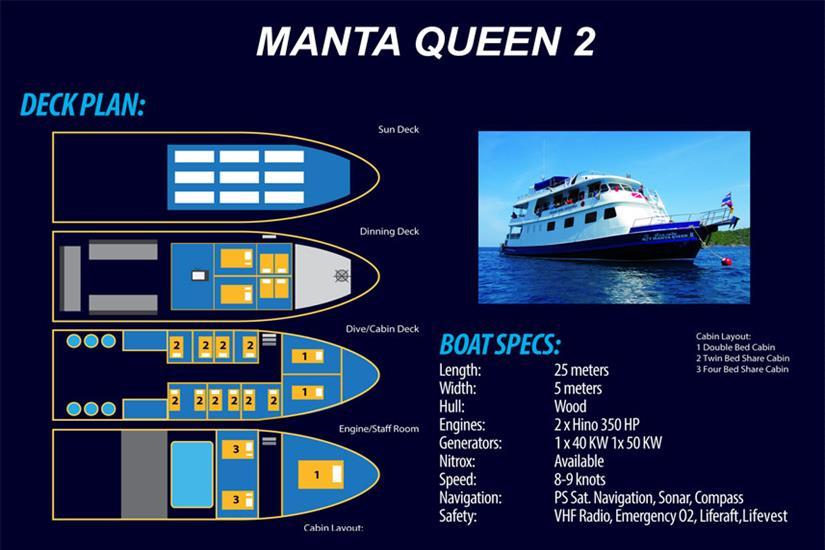 Manta Queen 2 Deck Plan