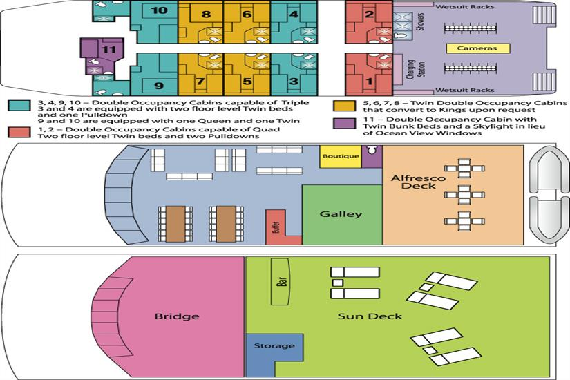 Aqua Cat deck plan