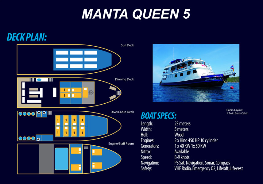 Manta Queen 5 Deck Plan floorplan