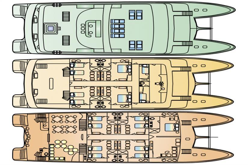 Treasure of Galapagos Deck Plan