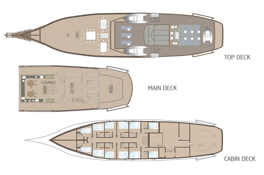 Ombak Putih Deck Plan floorplan