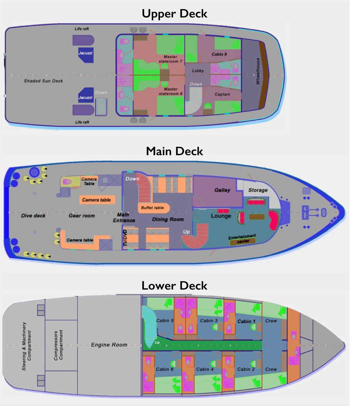 Ocean Hunter 3 Deck Plan Grundriss