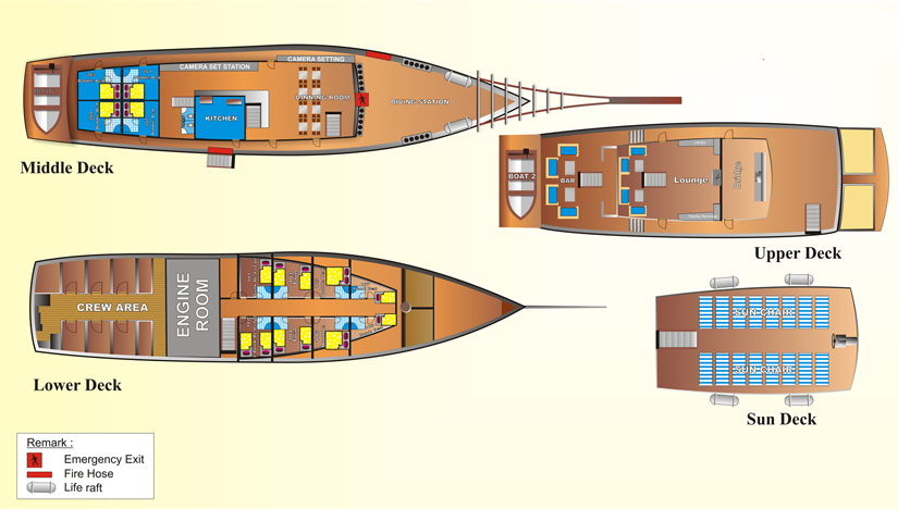 Sea Safari 8 Liveaboard plan