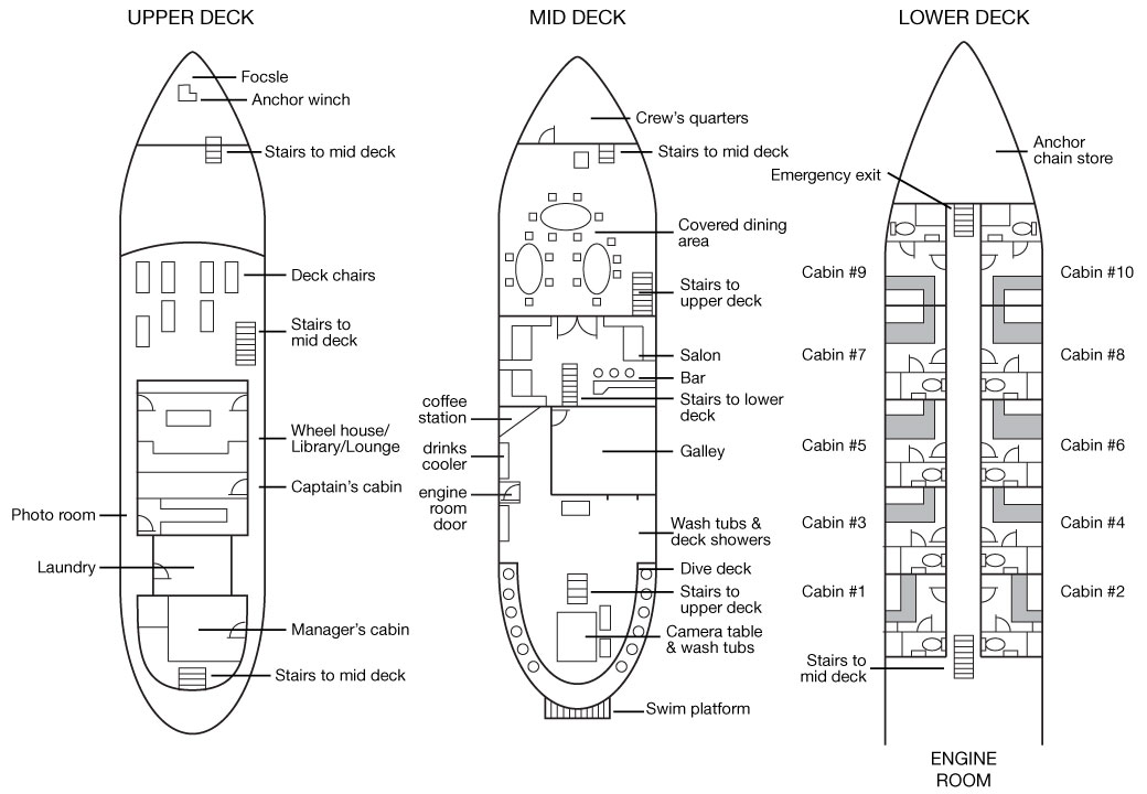 Bilikiki Deck Plan floorplan