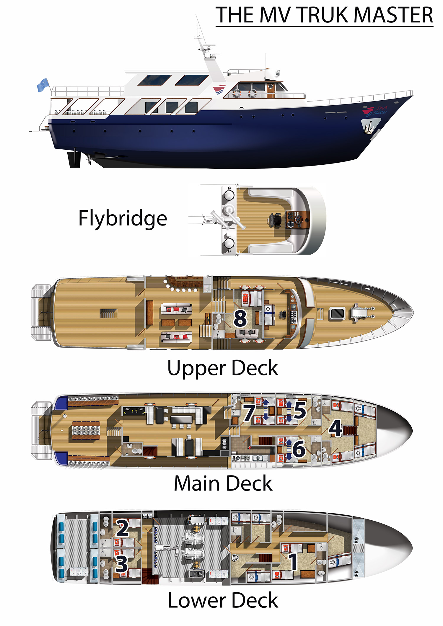 Truk Master Deck Plan floorplan