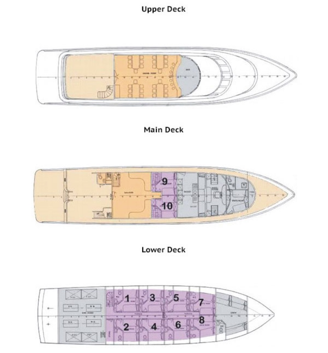 Contessa Mia Deck Plan plan