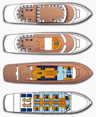 Sea Serpent Deck Plan floorplan