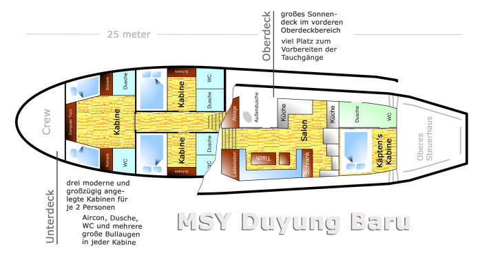 Duyung Baru Deck Plan floorplan