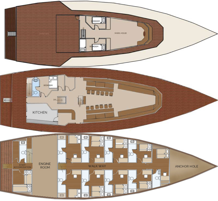 Stingray Deck Plan Grundriss