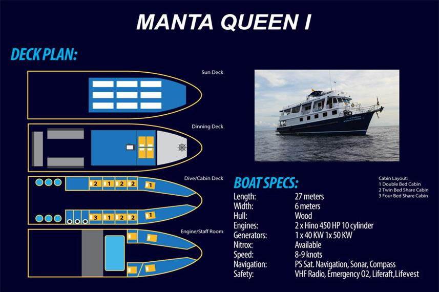 Manta Queen 1 Deck Plan平面布置图