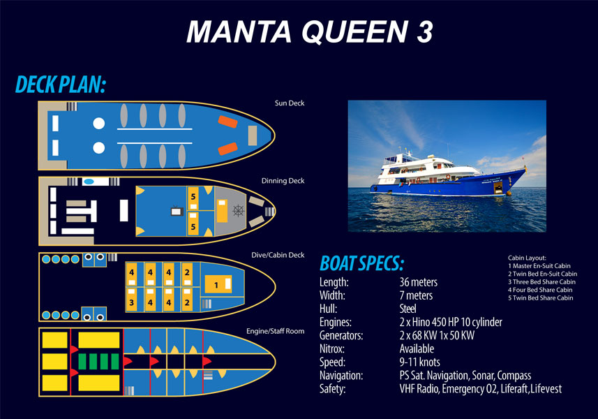 Manta Queen 3 Deck Plan floorplan