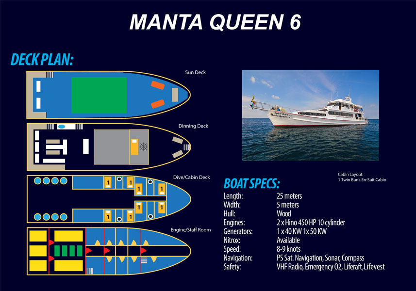 Manta Queen 6 Deck Plan平面布置图