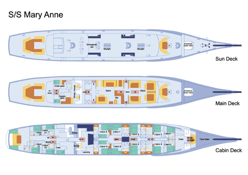 Deck Plan SS Mary Anne Grundriss