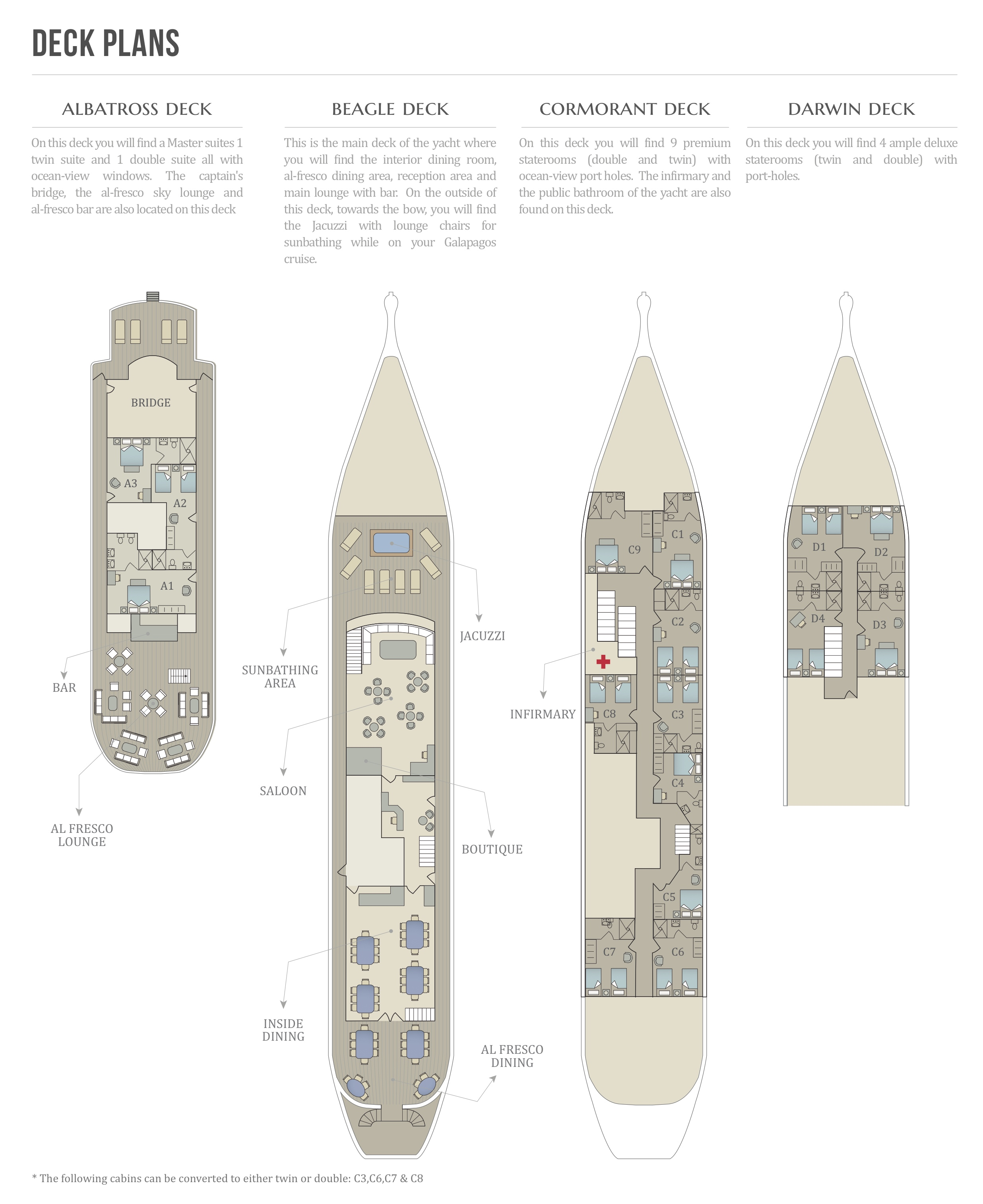 MV Evolution Deck Plan Grundriss