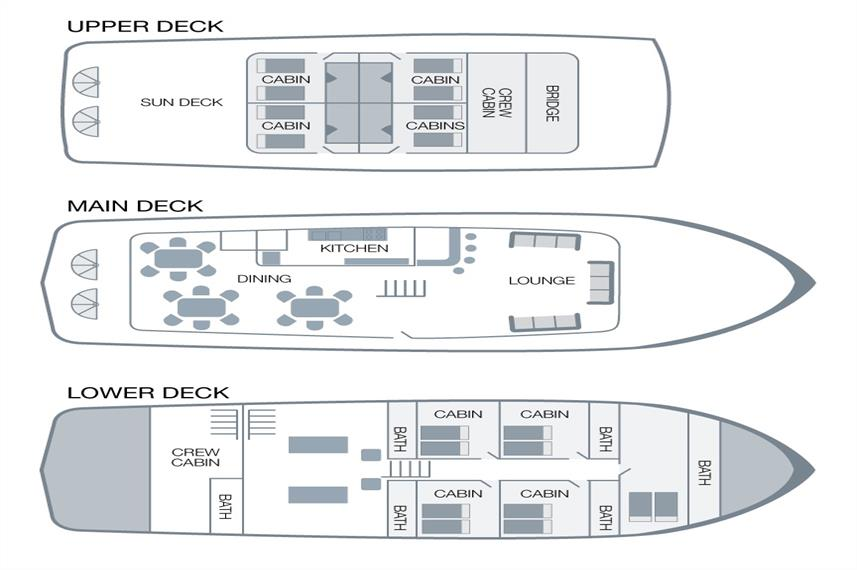Xavier III Deck Plan floorplan