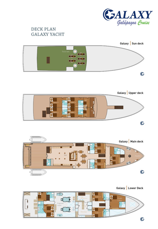 Galaxy Deck Plan floorplan